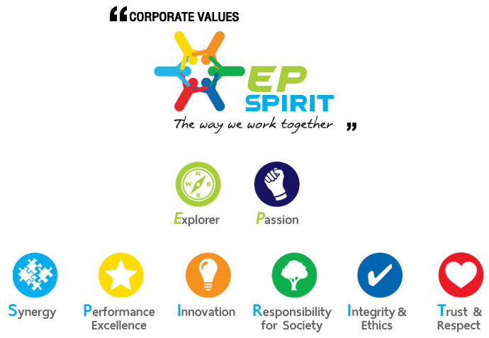 pttep corporate indonesia
